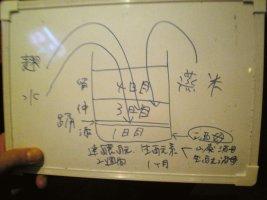 松井講師の講義内容